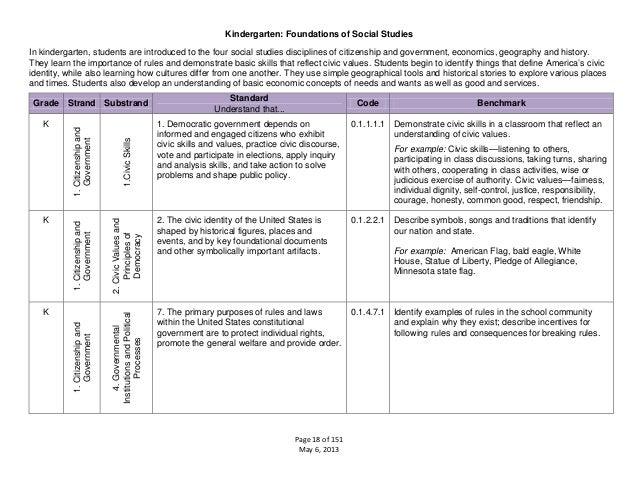 2011 social studies standards 18 638 - Kindergarten Social Studies Standards