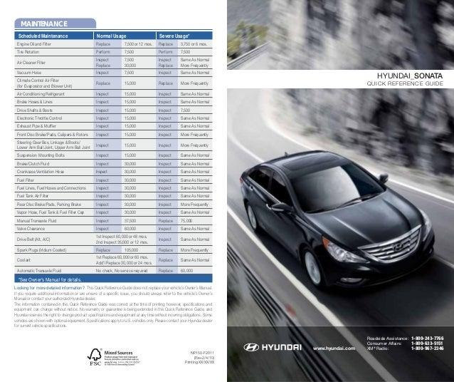 2011 Hyundai Sonata Quick Reference Guide - Glenbrook