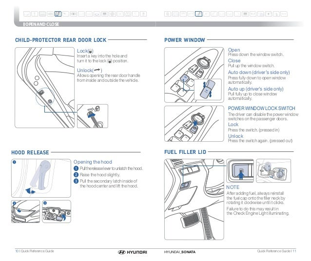 2011 Hyundai Equus Removal Diagram on 2006 hyundai sonata center console diagram