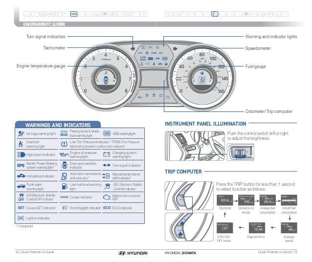 2011 sonata temperature gauge wiring diagram trusted wiring diagram u2022 rh soulmatestyle co 2011 hyundai sonata ac wiring diagram 2011 hyundai sonata horn wiring diagram