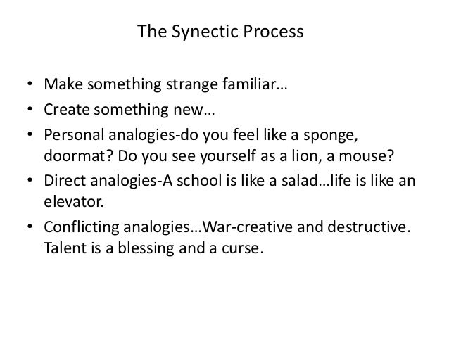 The Synectic Process• Make something strange familiar…• Create something new…• Personal analogies-do you feel like a spong...