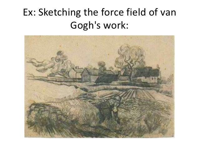 Ex: Sketching the force field of van           Goghs work: