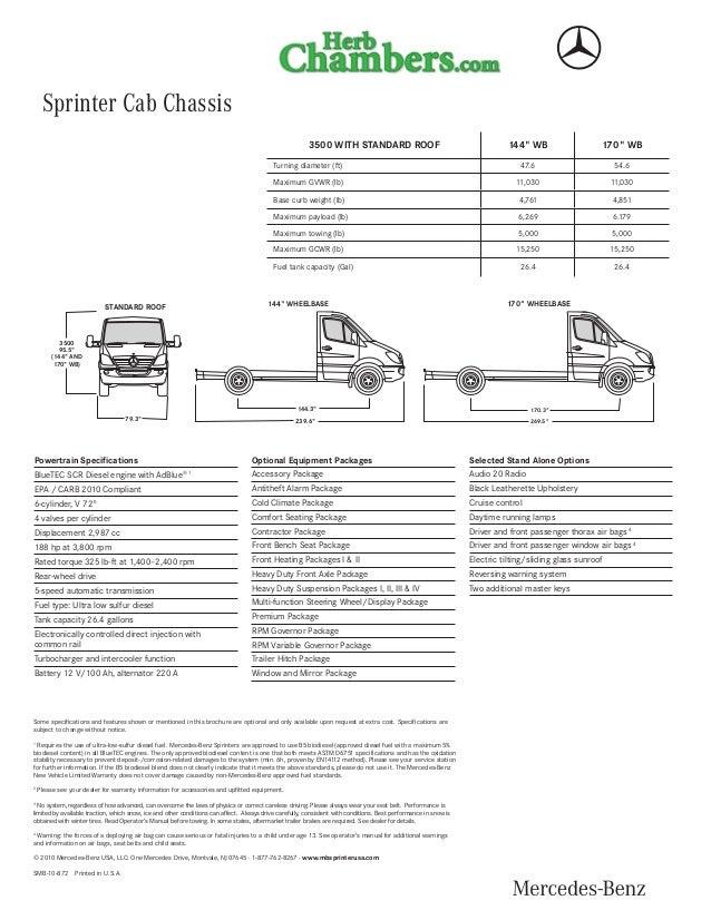 2011 sprinter 3500 cab chassis lynn ma dealer 2 638?cb=1422601180 2011 sprinter 3500 cab chassis lynn ma dealer  at soozxer.org
