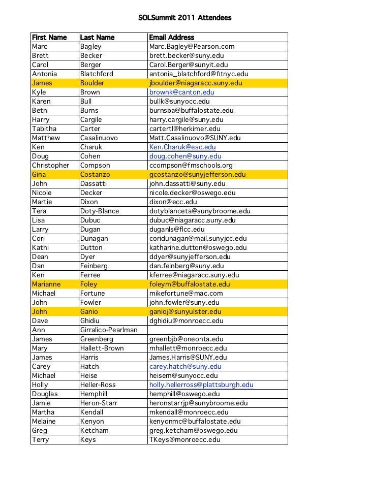 SOLSummit 2011 AttendeesFirst Name    Last Name              Email AddressMarc          Bagley                 Marc.Bagley...