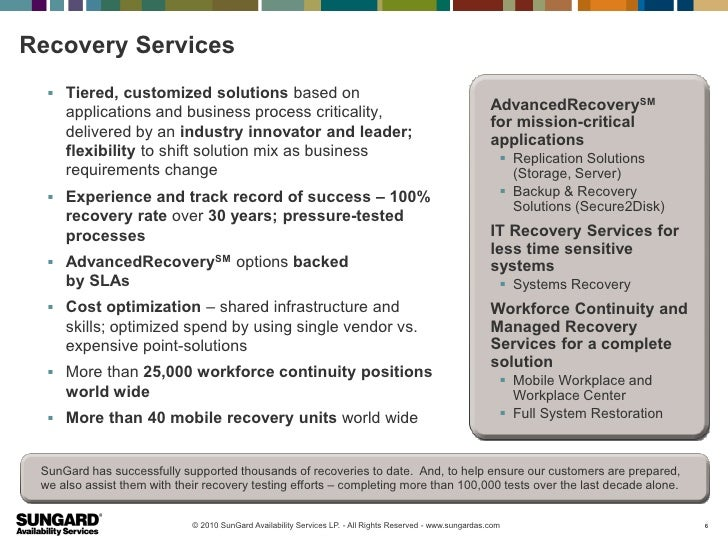 Recovery Services   Tiered, customized solutions based on     applications and business process criticality,             ...