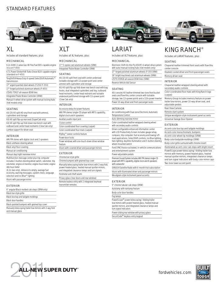 2011 ford super duty ford of viva auto group el paso tx for Chaparral motors el paso tx