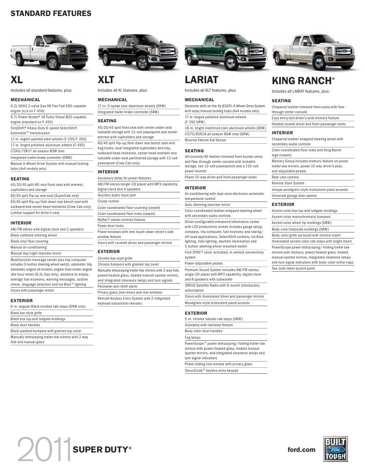 2011 Super Duty Brochure