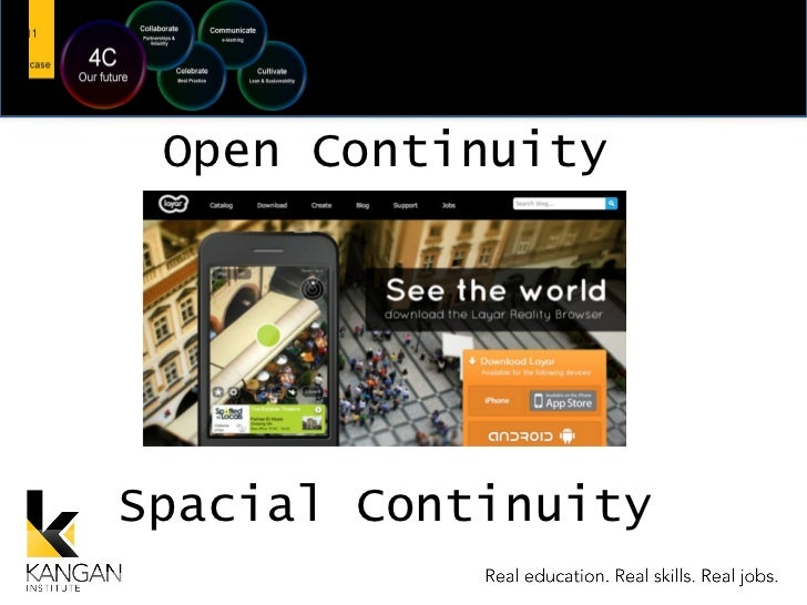 Open Continuity Spacial Continuity