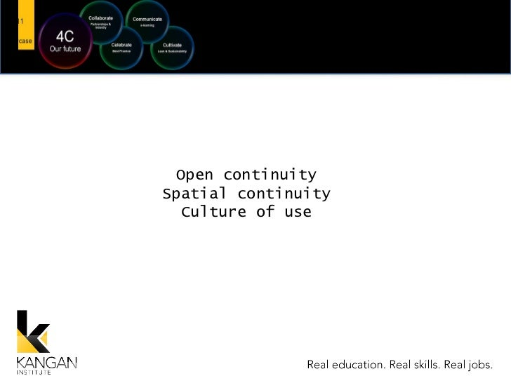 Open continuity Spatial continuity Culture of use