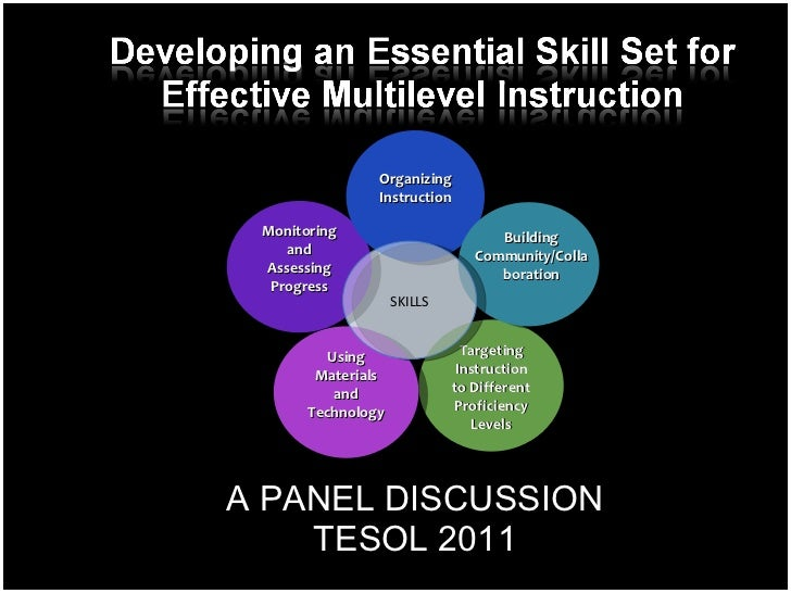 A PANEL DISCUSSION TESOL 2011 Targeting Instruction to Different Proficiency Levels Monitoring and Assessing Progress Usin...