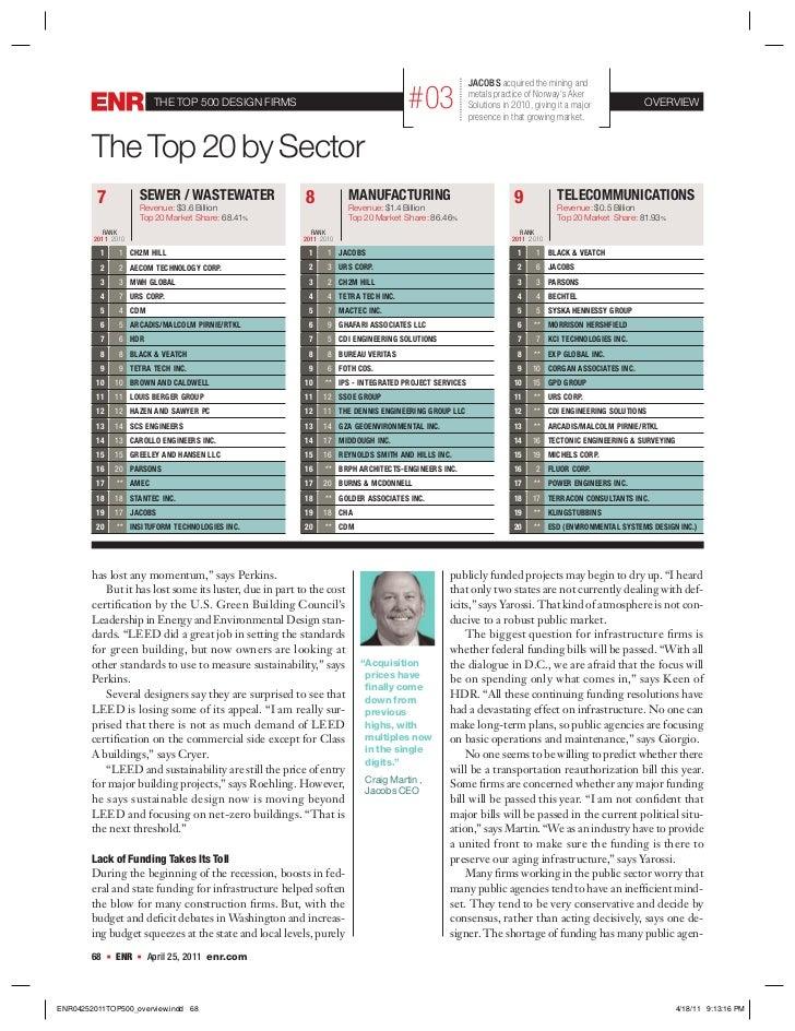 2011 top 500 design firms for Top 10 design firms