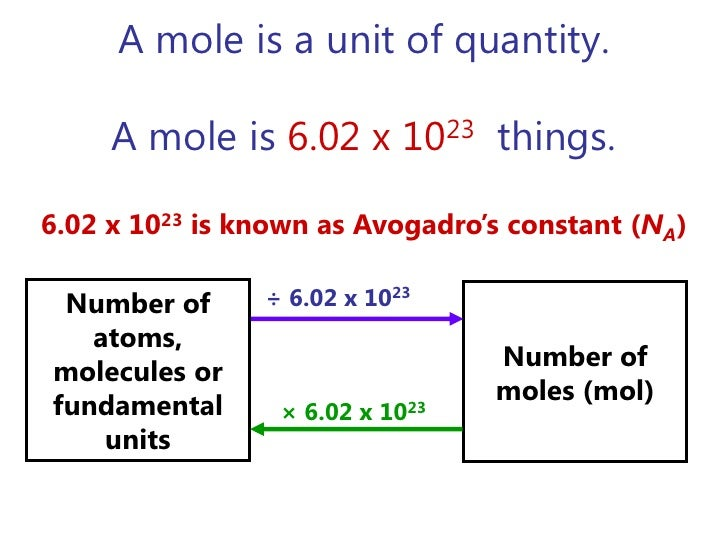 avogadro constant and mole project mole The mole is an important concept for talking about a very large number of things — 602 x 10 23 of them to be exact this module shows how the mole, known as avogadro's number, is key to calculating quantities of atoms and molecules it describes 19th-century developments that led to the concept of the mole, topics.