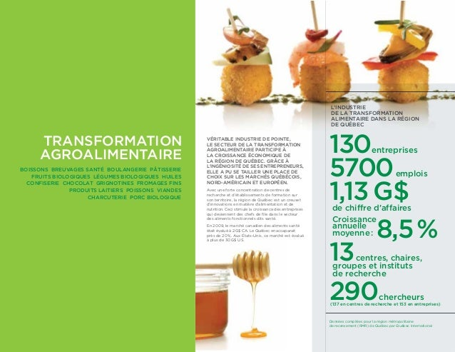 L'INDUSTRIE DE LA TRANSFORMATION ALIMENTAIRE DANS LA RÉGION DE QUÉBEC 130entreprises 5700emplois 1,13G$de chiffre d'affair...