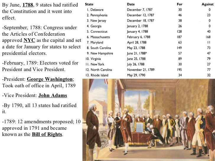 Viral meme says Constitution 'owes its notion of democracy to the Iroquois'