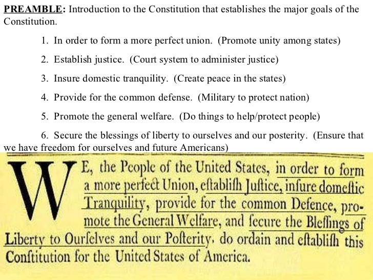an introduction to the constitution of the united states of america