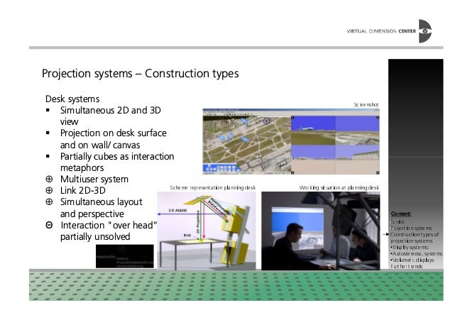 3D Projection Technology: VDC-Whitepaper