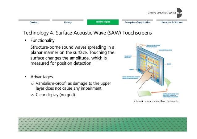 Touchscreen Technology: VDC-Whitepaper
