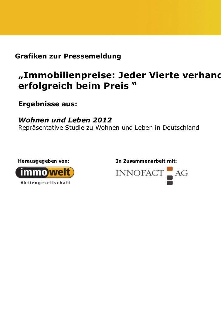 """Grafiken zur Pressemeldung""""Immobilienpreise: Jeder Vierte verhandelterfolgreich beim Preis """"Ergebnisse aus:Wohnen und Lebe..."""