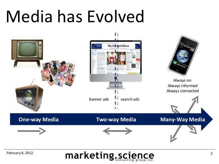Unified Marketing - Going Beyond Just Integrated Slide 2