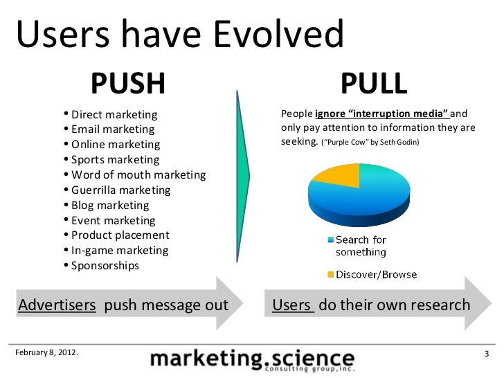 Unified Marketing - Going Beyond Just Integrated Slide 3