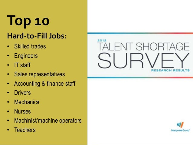 Top 10 Hard-to-Fill Jobs: • • • • • • • • • •  Skilled trades Engineers IT staff Sales representatives Accounting & financ...