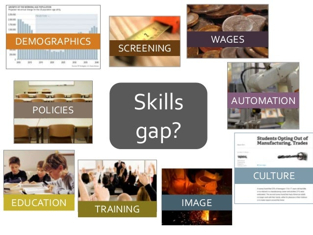 DEMOGRAPHICS  POLICIES  WAGES  SCREENING  Skills gap?  AUTOMATION  CULTURE EDUCATION  TRAINING  IMAGE