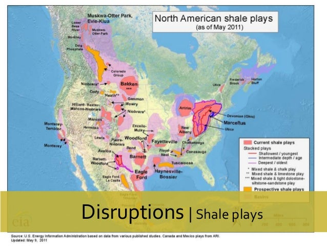 Disruptions | Shale plays