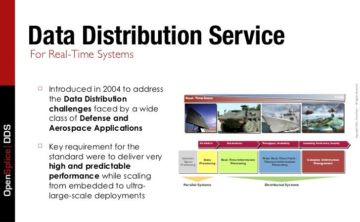 Data Distribution Service                 For Real-Time Systems                                                           ...