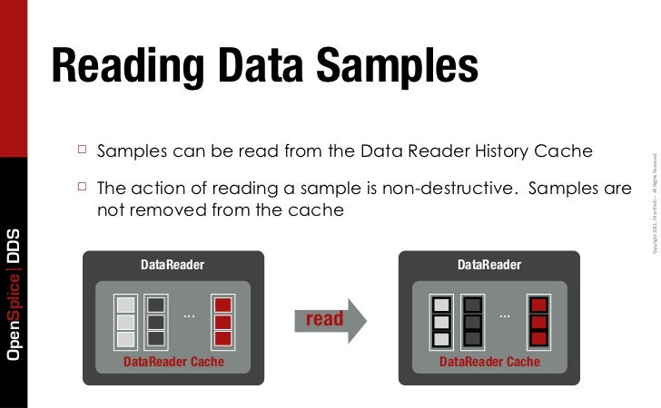 Reading Data Samples                  ☐   Samples can be read from the Data Reader History Cache                          ...
