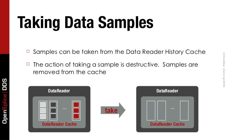 Taking Data Samples                  ☐   Samples can be taken from the Data Reader History Cache                          ...