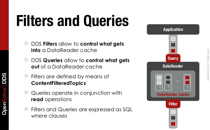 Filters and Queries                                Application                  ☐   DDS Filters allow to control what gets...