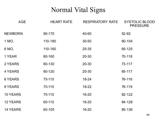 Gemc Cardiolovascular Emergencies For Nurses