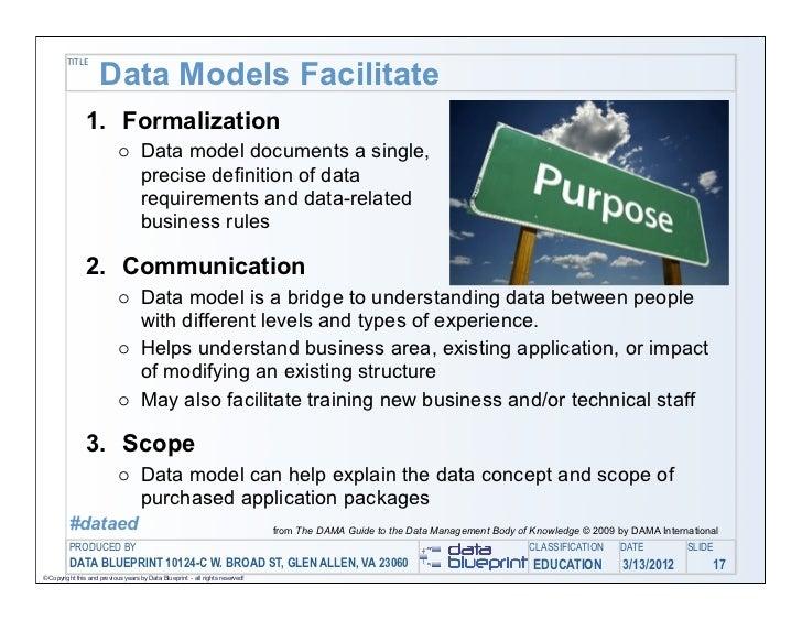 Data-Ed Online: Practical Data Modeling