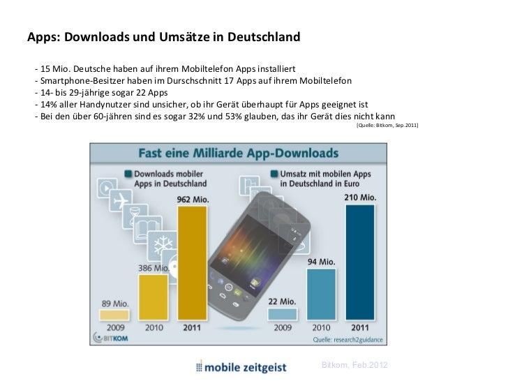 M1: Devices, Betriebssysteme, AppsApps: Downloads und Umsätze in Deutschland - 15 Mio. Deutsche haben auf ihrem Mobiltelef...