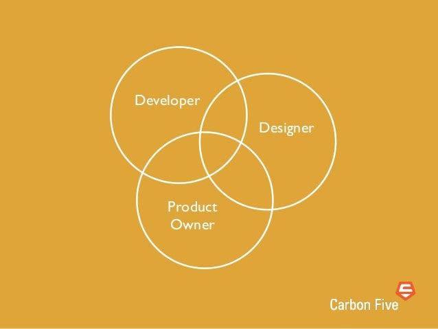 Developer              Designer    Product    Owner