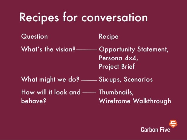 Recipes for conversationQuestion               RecipeWhat's the vision?     Opportunity Statement,                       P...