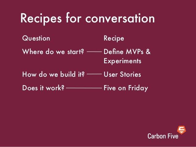 Recipes for conversationQuestion              RecipeWhere do we start?    Define MVPs &                      ExperimentsHow...