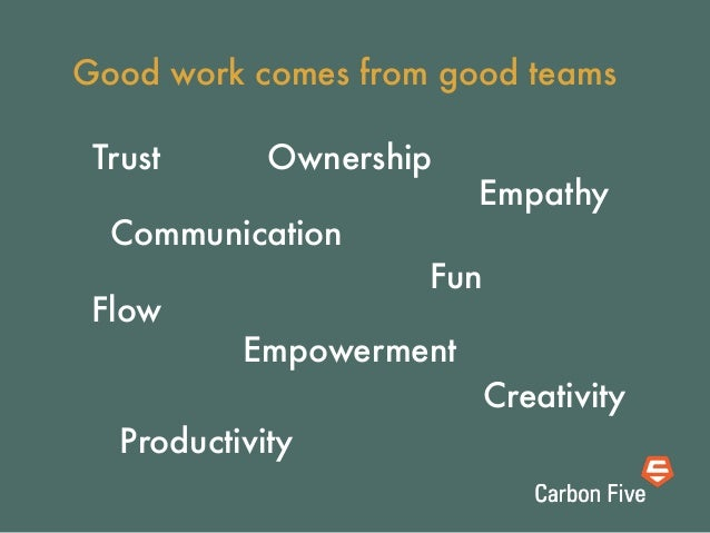Good work comes from good teams Trust      Ownership                        Empathy  Communication                    Fun ...
