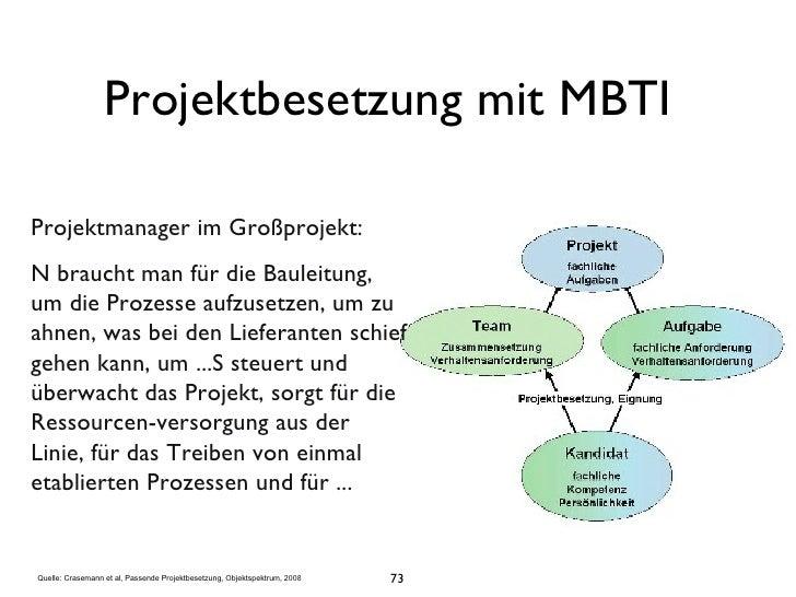 partnerbörsen im test Monheim am Rhein