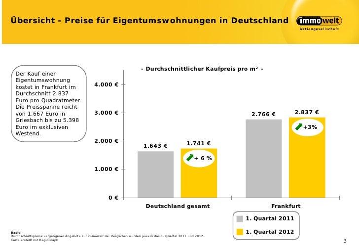 2012 04 24 mb frankfurt report. Black Bedroom Furniture Sets. Home Design Ideas