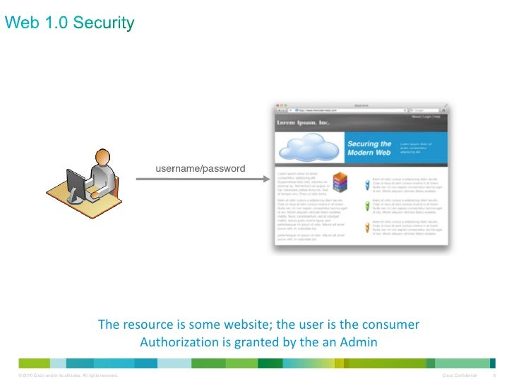 OAuth 2 0 101