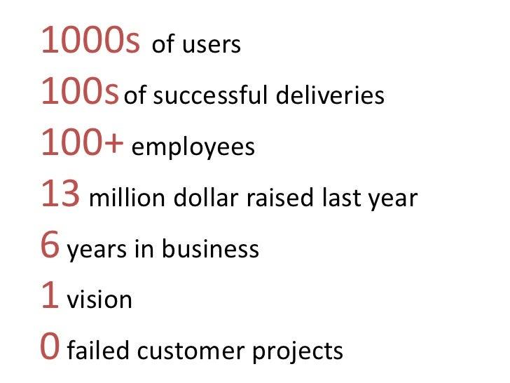 App Delivery Platform-as-a-Service - How we revolutionized the app development market Slide 2