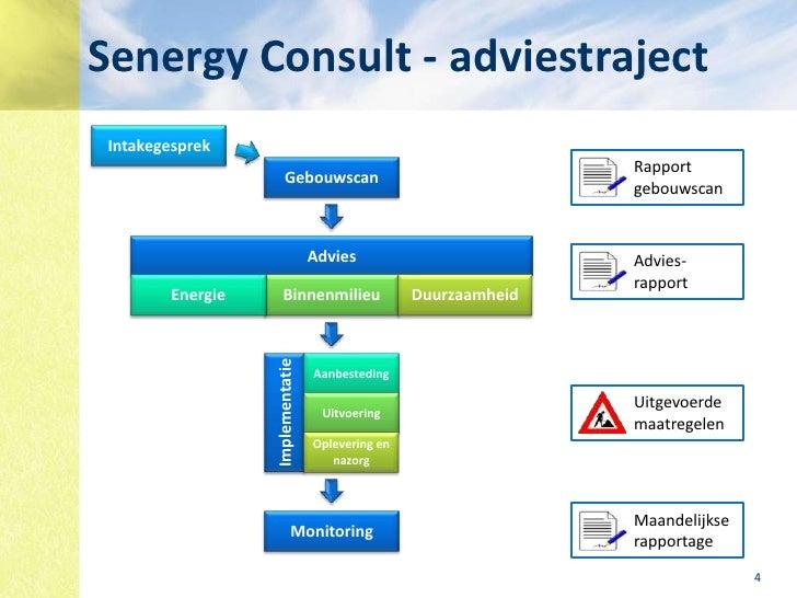 energieverbruik mens