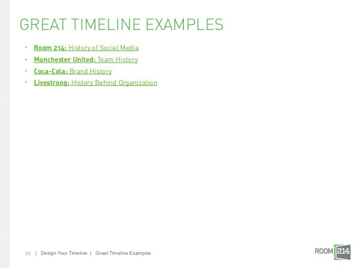 GREAT TIMELINE EXAMPLES•   Room 214: History of Social Media•   Manchester United: Team History•   Coca-Cola: Brand Histor...