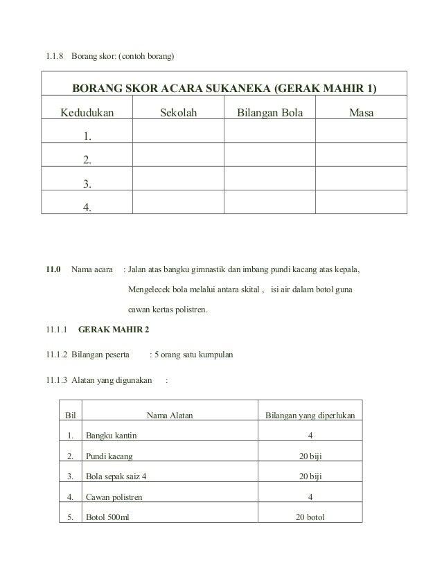 Peraturan Sukaneka