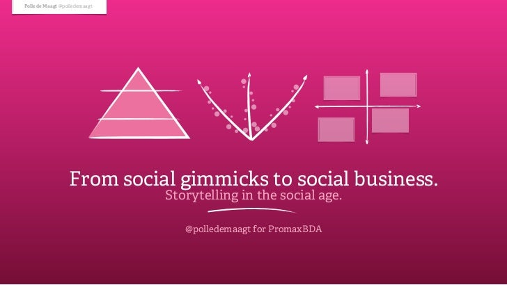 Polle de Maagt @polledemaagt                  From social gimmicks to social business.                               Story...