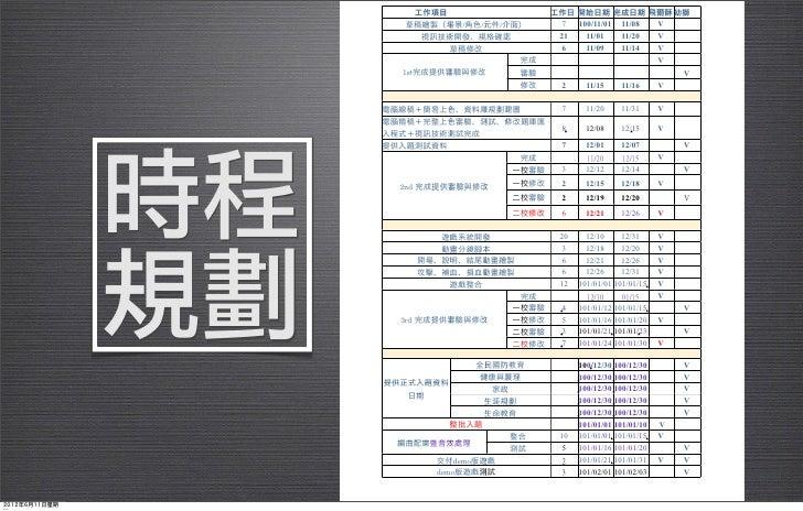 工作項目                 工作日 開始日期 完成日期 飛爾酥 幼獅                       草稿繪製(場景 角色 元件 介面)       7 100/11/01 11/08 V               ...