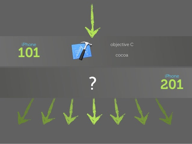 topic #1user interface kung foo