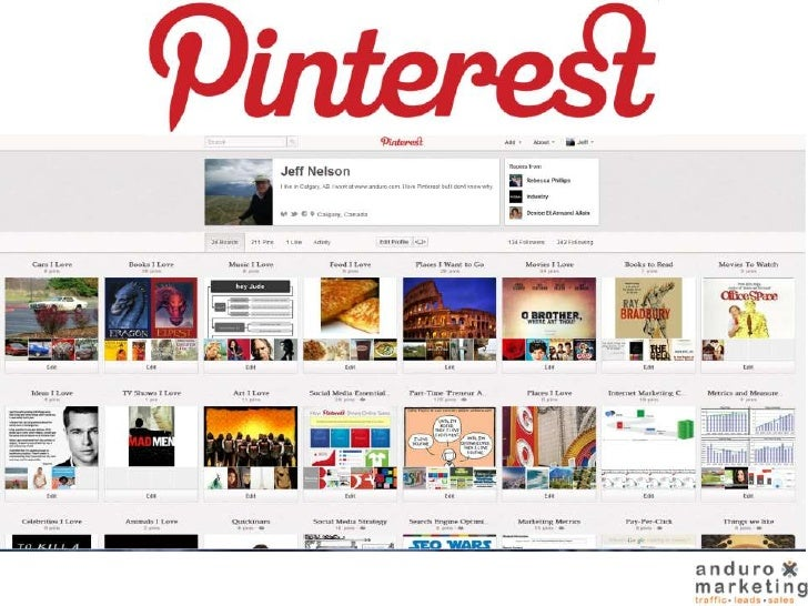 Business Using Pinterest      Marketing      Educating      Research      Contests      Infographics      Photograph...