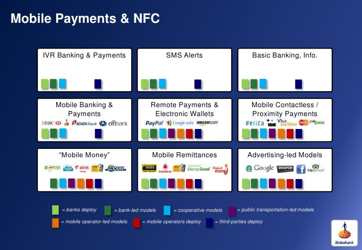 mobile payments case study Webinar — case study:  free of charge to nfc world knowledge centre  knowledge of the card and nfc mobile payments industry to lead the product.